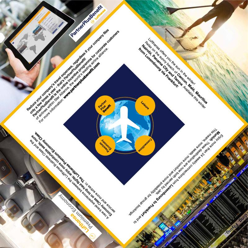 Binnenzijde van de flyer met speciale plooi voor Lufthansa door reclamebureau Agates te Brugge
